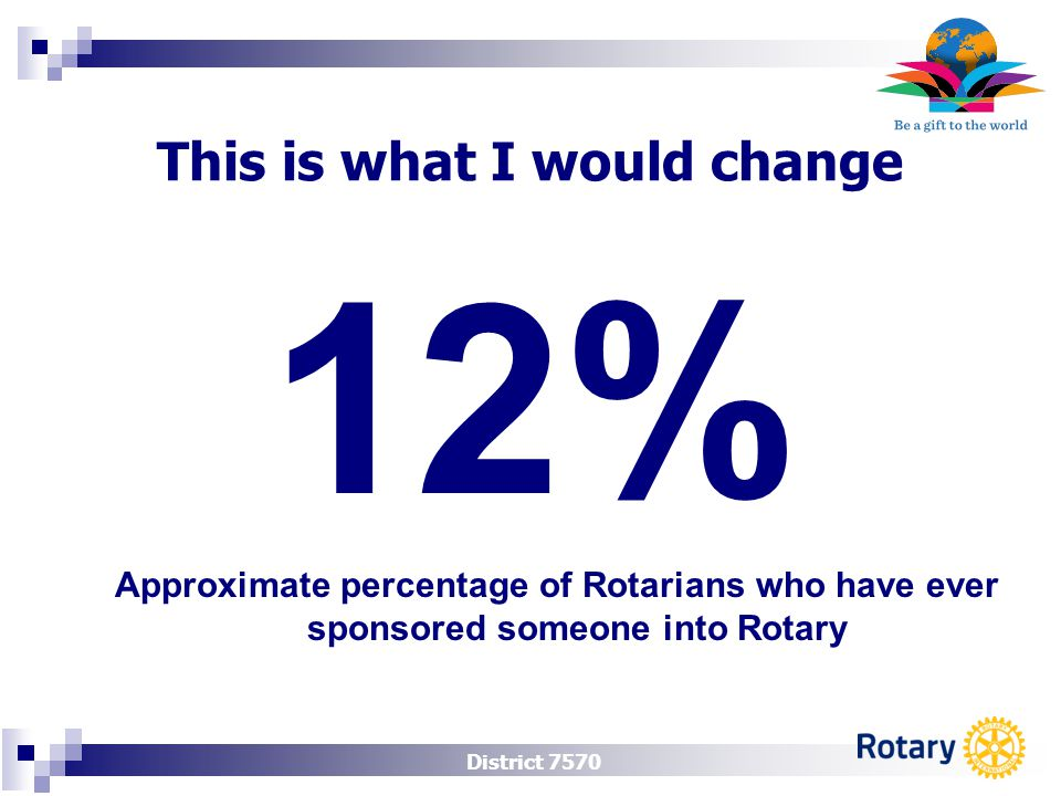 District 7570 This is what I would change 12% Approximate percentage of Rotarians who have ever sponsored someone into Rotary