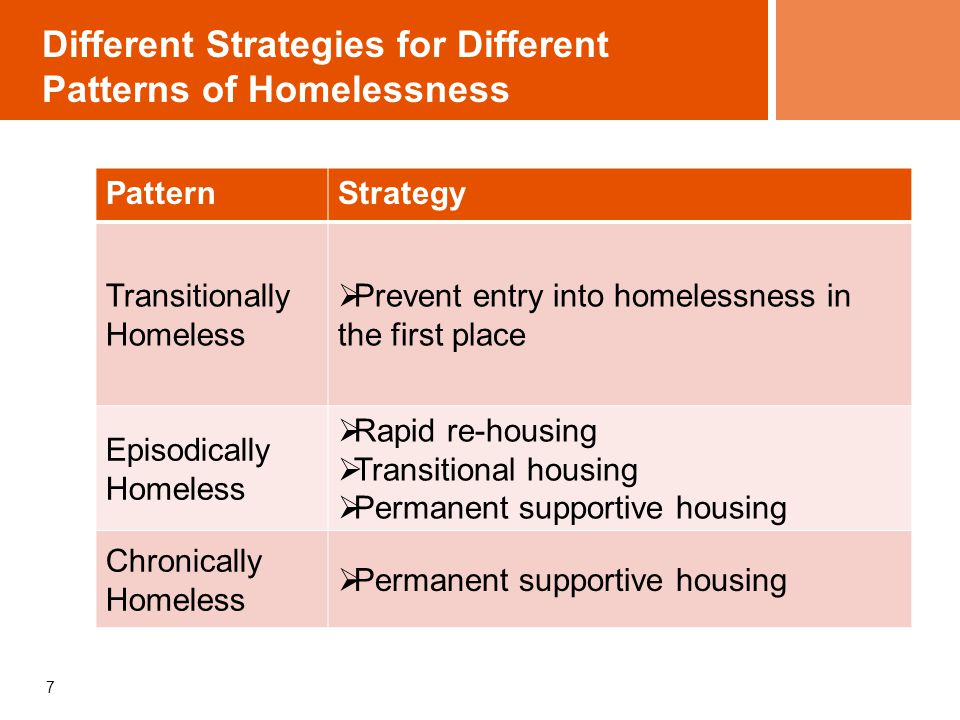 Supportive Services for Veteran Families Helps to complete a community system of response: –Homelessness prevention –Rapid re-housing Creates opportunity for more coordinated approach to outreach (the front door to system of response) Allows for re-calibration of VASH, GPD, and other housing interventions to fully leverage their strengths to unclog homeless system 18