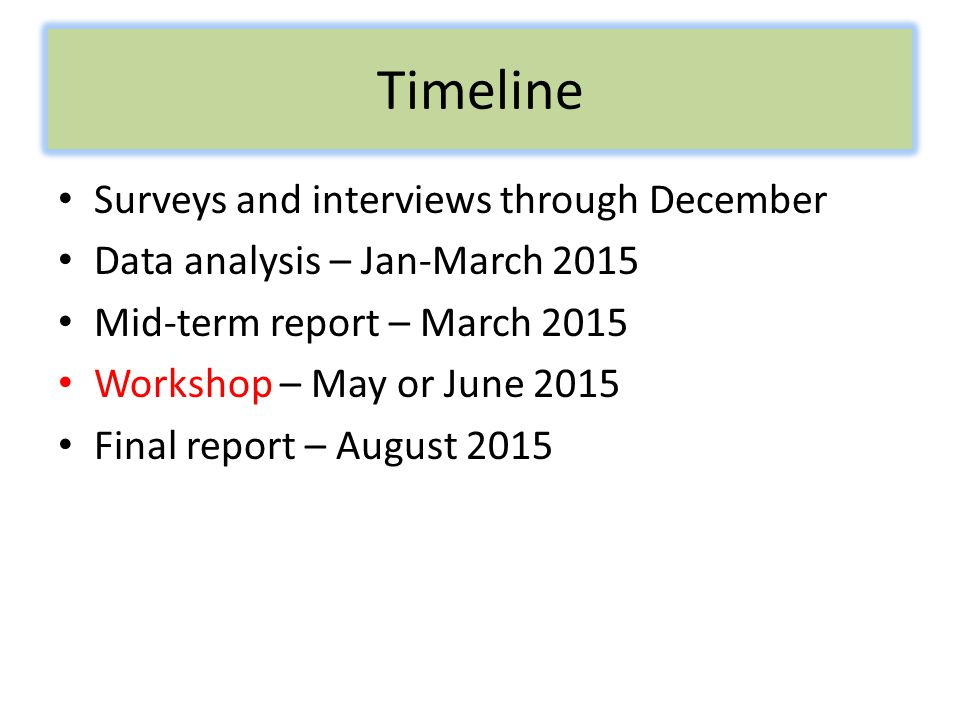 Timeline Surveys and interviews through December Data analysis – Jan-March 2015 Mid-term report – March 2015 Workshop – May or June 2015 Final report