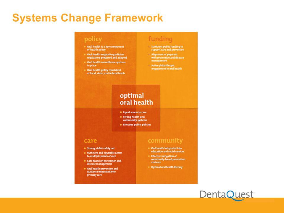 Systems Change Framework