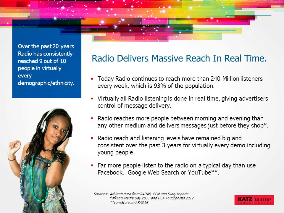 Radio Delivers Massive Reach In Real Time.