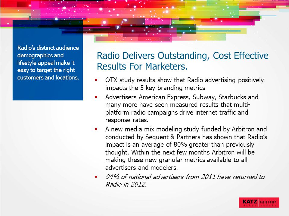 Radio Delivers Outstanding, Cost Effective Results For Marketers.
