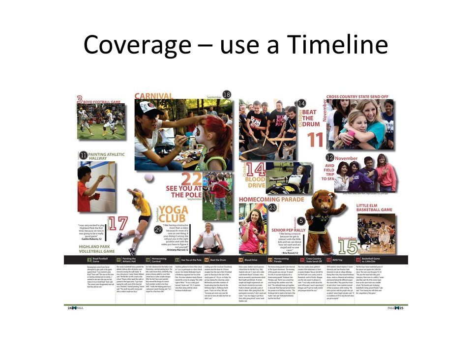 Coverage – use a Timeline