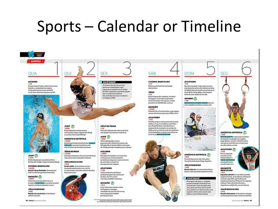 Sports – Calendar or Timeline