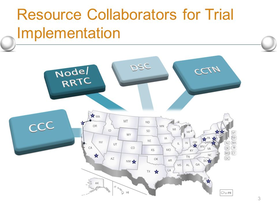 Resource Collaborators for Trial Implementation 3