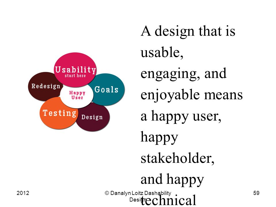 © Danalyn Loitz Dashability Design 201259 A design that is usable, engaging, and enjoyable means a happy user, happy stakeholder, and happy technical