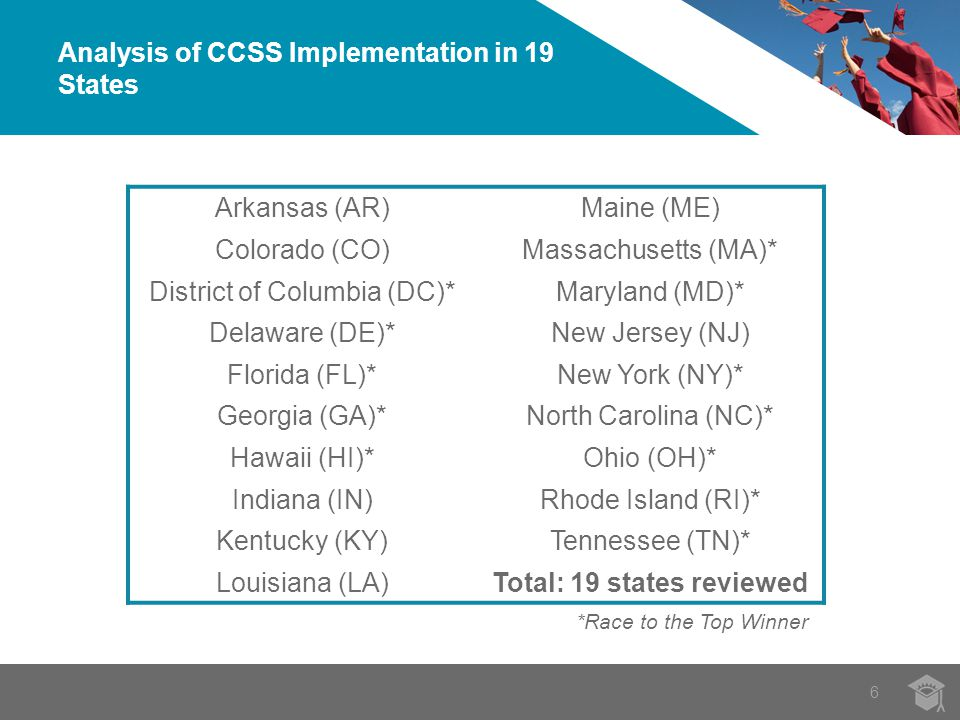 Analysis of CCSS Implementation in 19 States 6 Arkansas (AR)Maine (ME) Colorado (CO)Massachusetts (MA)* District of Columbia (DC)*Maryland (MD)* Delaware (DE)*New Jersey (NJ) Florida (FL)*New York (NY)* Georgia (GA)*North Carolina (NC)* Hawaii (HI)*Ohio (OH)* Indiana (IN)Rhode Island (RI)* Kentucky (KY)Tennessee (TN)* Louisiana (LA)Total: 19 states reviewed *Race to the Top Winner