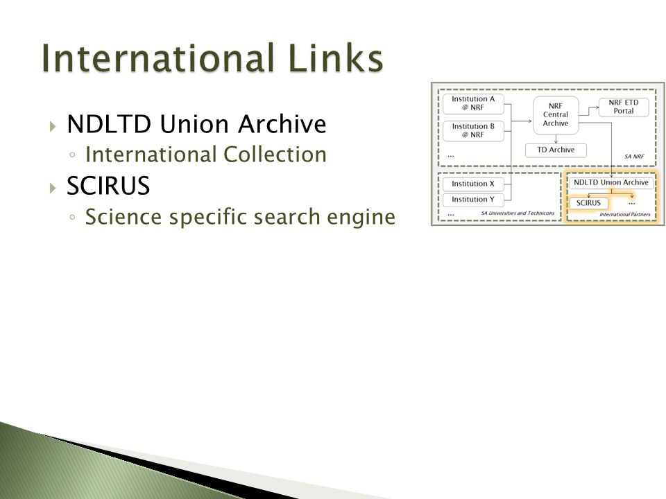  NDLTD Union Archive ◦ International Collection  SCIRUS ◦ Science specific search engine