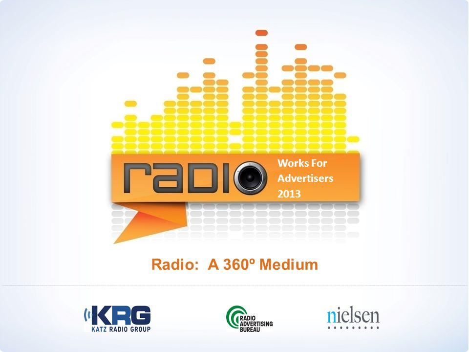 1 LANDSCAPE 2013 Works For Advertisers 2013 Radio: A 360º Medium