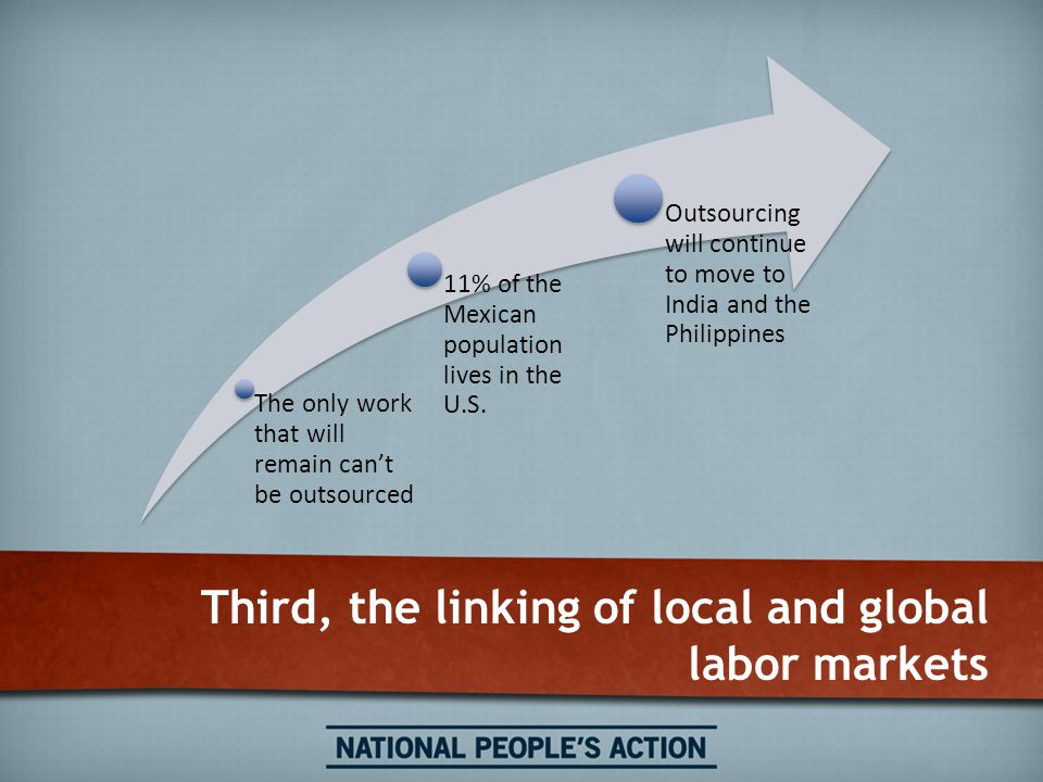 Third, the linking of local and global labor markets The only work that will remain can't be outsourced 11% of the Mexican population lives in the U.S.