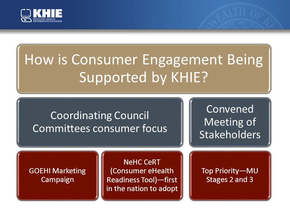 How is Consumer Engagement Being Supported by KHIE.