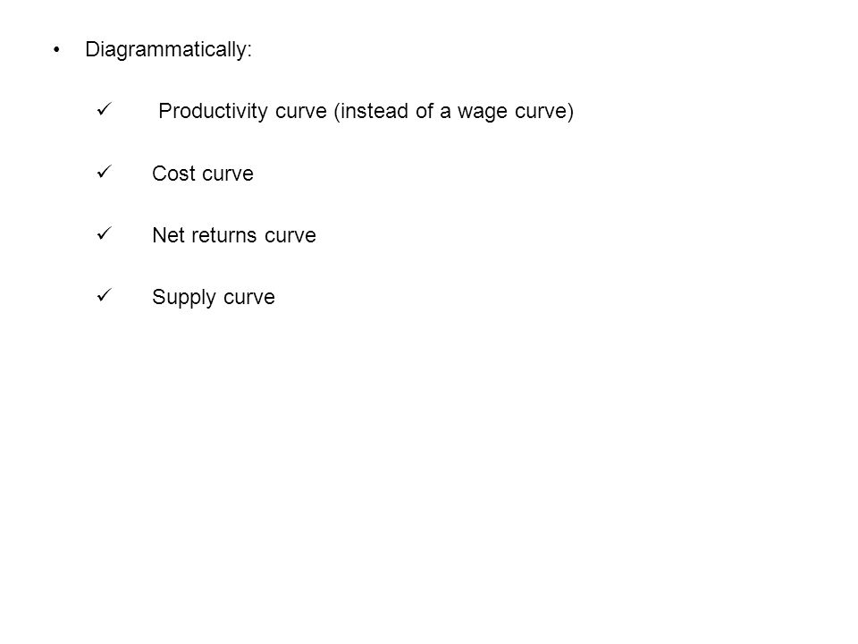 Diagrammatically: Productivity curve (instead of a wage curve) Cost curve Net returns curve Supply curve