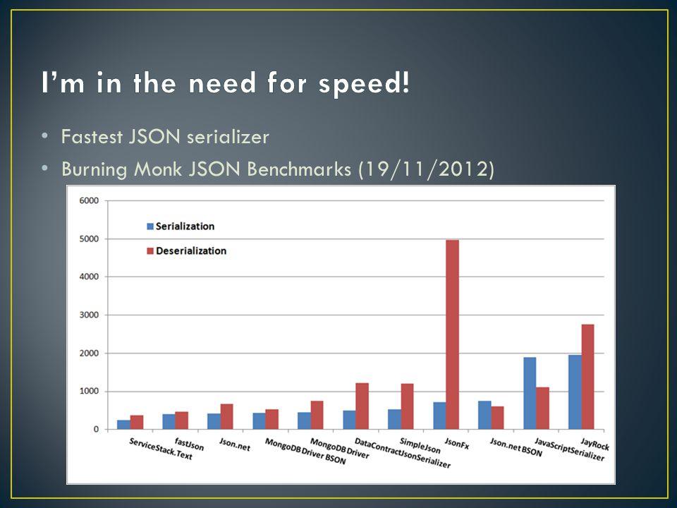 Fastest JSON serializer Burning Monk JSON Benchmarks (19/11/2012)