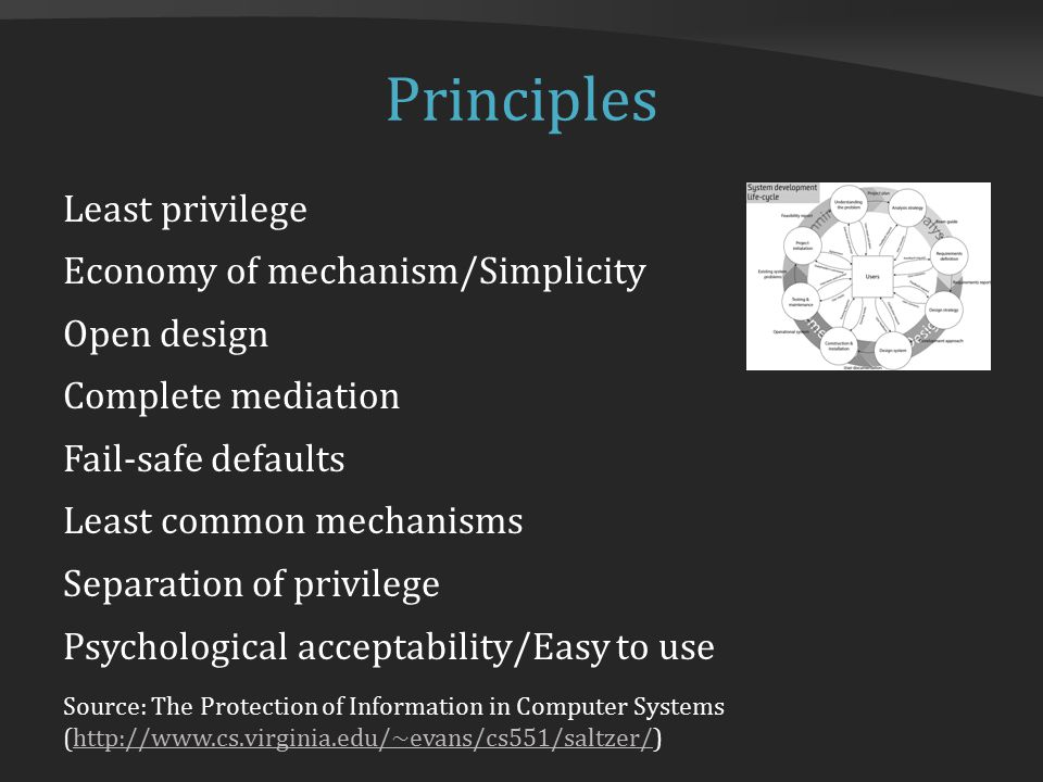 Principles Least privilege Economy of mechanism/Simplicity Open design Complete mediation Fail-safe defaults Least common mechanisms Separation of privilege Psychological acceptability/Easy to use Source: The Protection of Information in Computer Systems (http://www.cs.virginia.edu/~evans/cs551/saltzer/)http://www.cs.virginia.edu/~evans/cs551/saltzer/