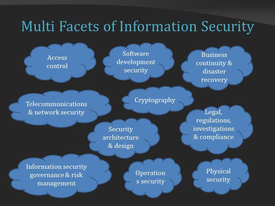 Multi Facets of Information Security Access control Telecommunications & network security Software development security Cryptography Information secur