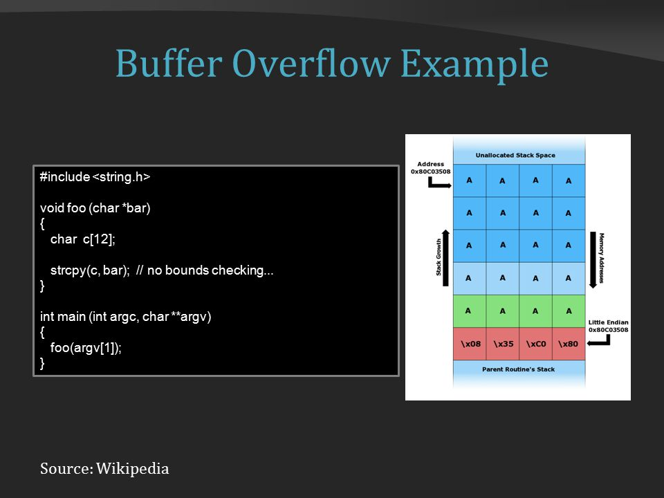 Buffer Overflow Example #include void foo (char *bar) { char c[12]; strcpy(c, bar); // no bounds checking...