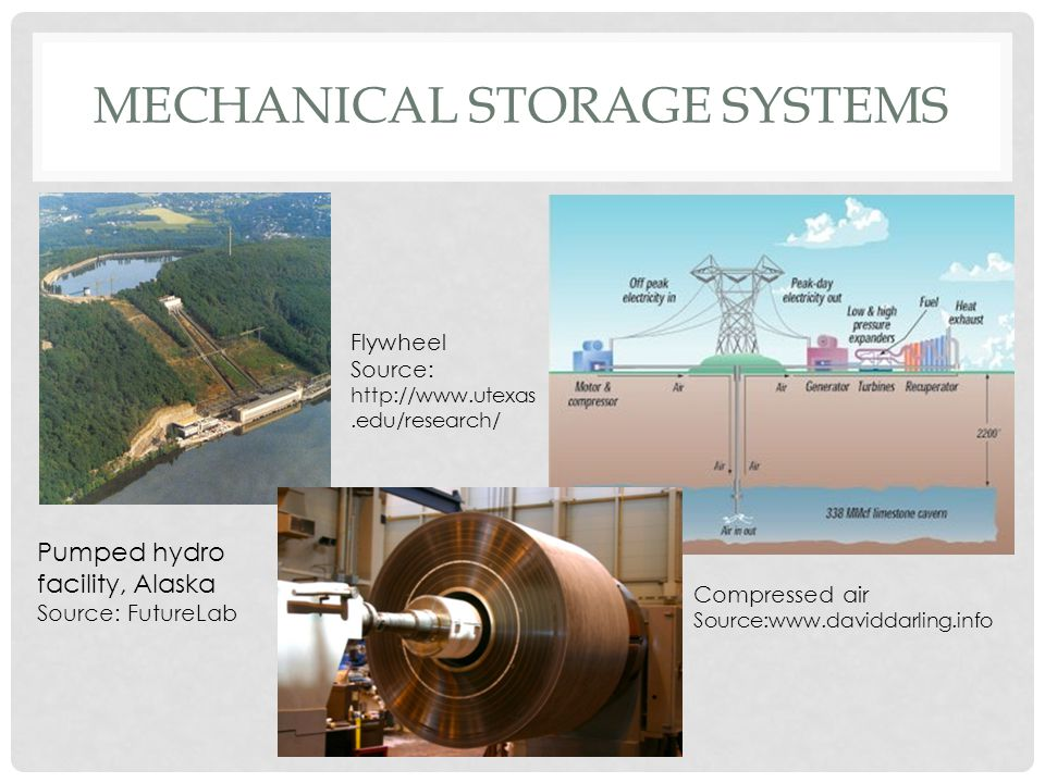 MECHANICAL STORAGE SYSTEMS Pumped hydro facility, Alaska Source: FutureLab Compressed air Source:www.daviddarling.info Flywheel Source: http://www.utexas.edu/research/
