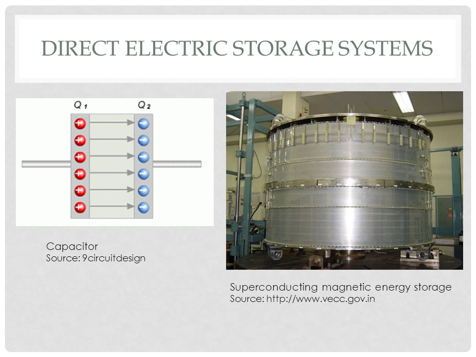 DIRECT ELECTRIC STORAGE SYSTEMS Superconducting magnetic energy storage Source: http://www.vecc.gov.in Capacitor Source: 9circuitdesign