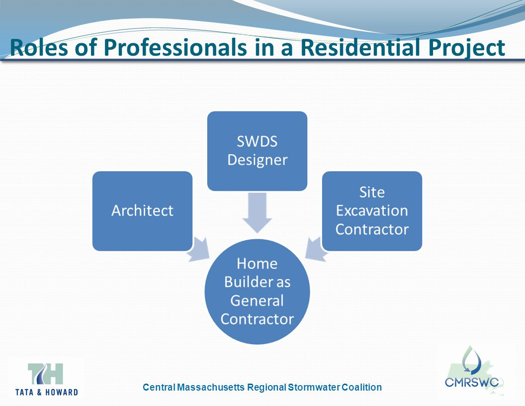 Central Massachusetts Regional Stormwater Coalition Roles of Professionals in a Residential Project