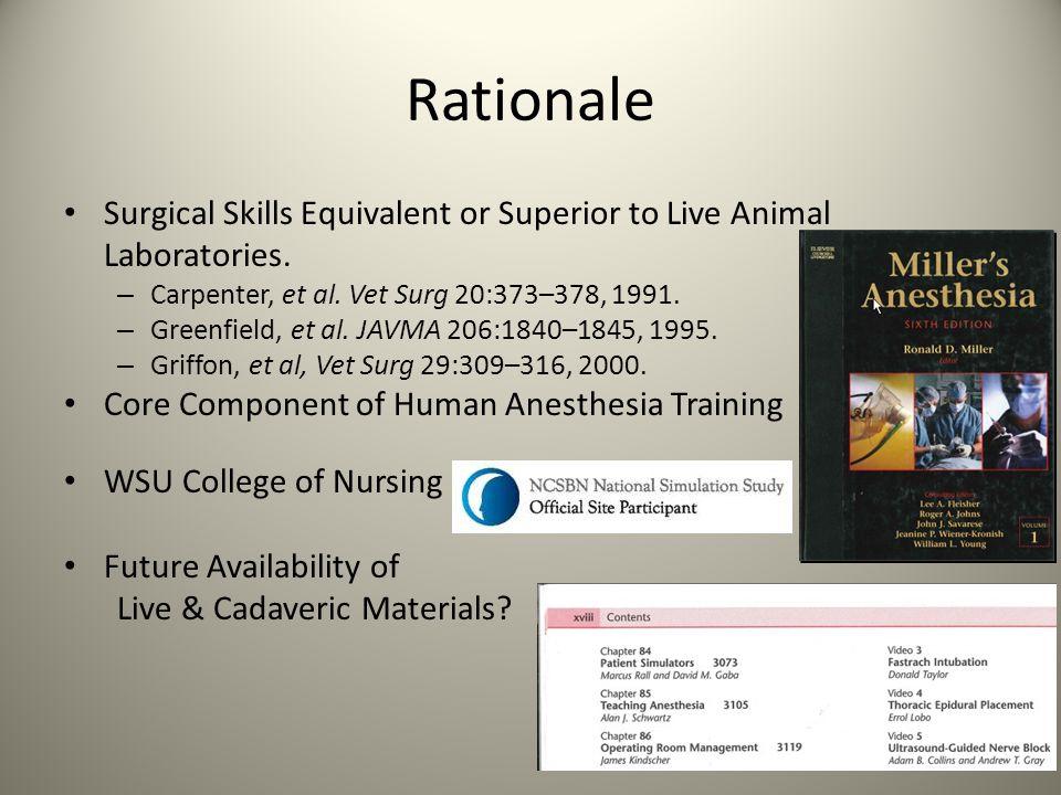 Rationale Surgical Skills Equivalent or Superior to Live Animal Laboratories. – Carpenter, et al. Vet Surg 20:373–378, 1991. – Greenfield, et al. JAVM