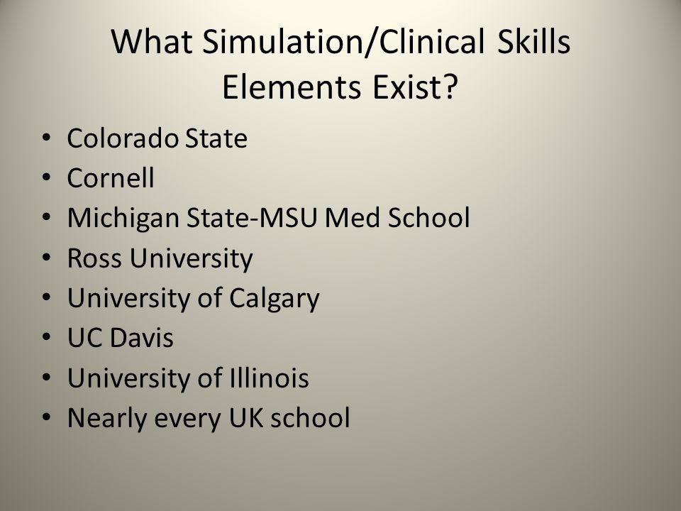 What Simulation/Clinical Skills Elements Exist? Colorado State Cornell Michigan State-MSU Med School Ross University University of Calgary UC Davis Un