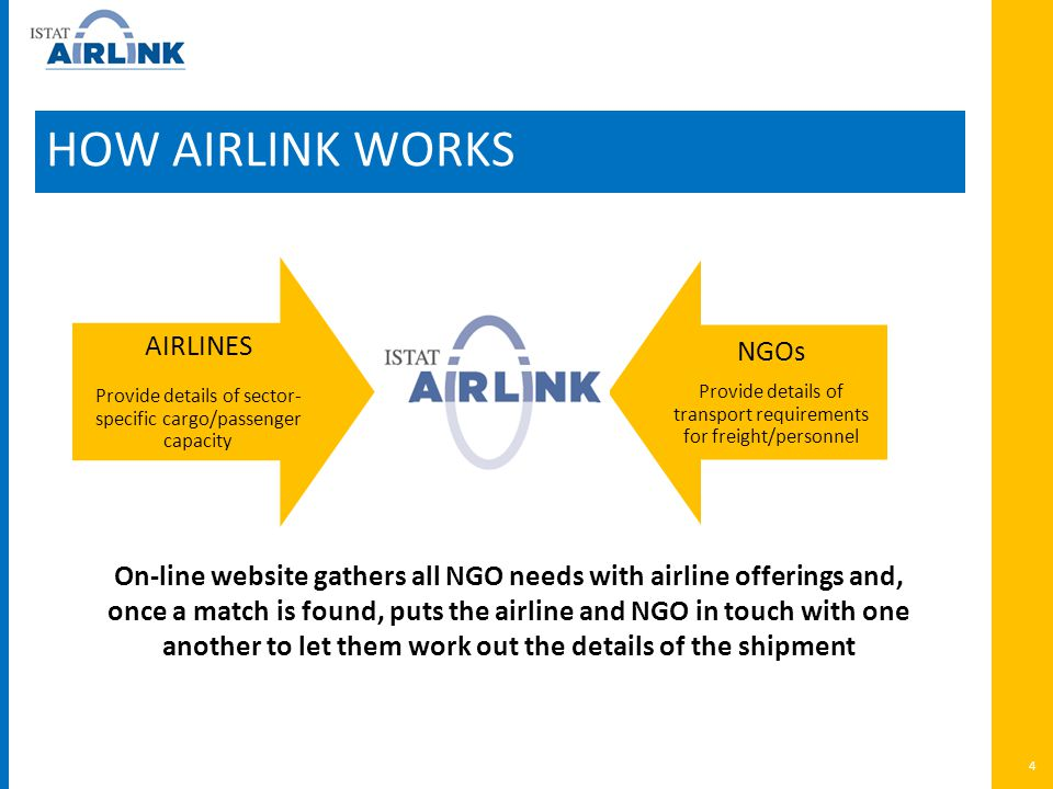 4 HOW AIRLINK WORKS On-line website gathers all NGO needs with airline offerings and, once a match is found, puts the airline and NGO in touch with one another to let them work out the details of the shipment