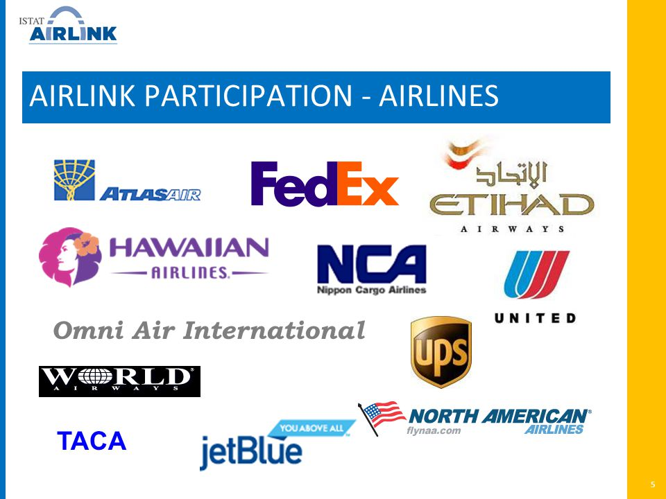AIRLINK PARTICIPATION - AIRLINES 5 Omni Air International TACA