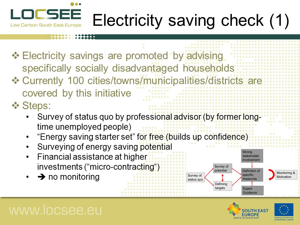  Electricity savings are promoted by advising specifically socially disadvantaged households  Currently 100 cities/towns/municipalities/districts are covered by this initiative  Steps: Survey of status quo by professional advisor (by former long- time unemployed people) Energy saving starter set for free (builds up confidence) Surveying of energy saving potential Financial assistance at higher investments ( micro-contracting )  no monitoring Electricity saving check (1)