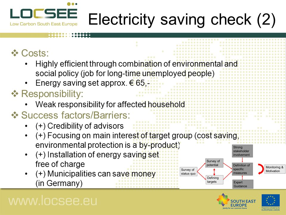  Costs: Highly efficient through combination of environmental and social policy (job for long-time unemployed people) Energy saving set approx.