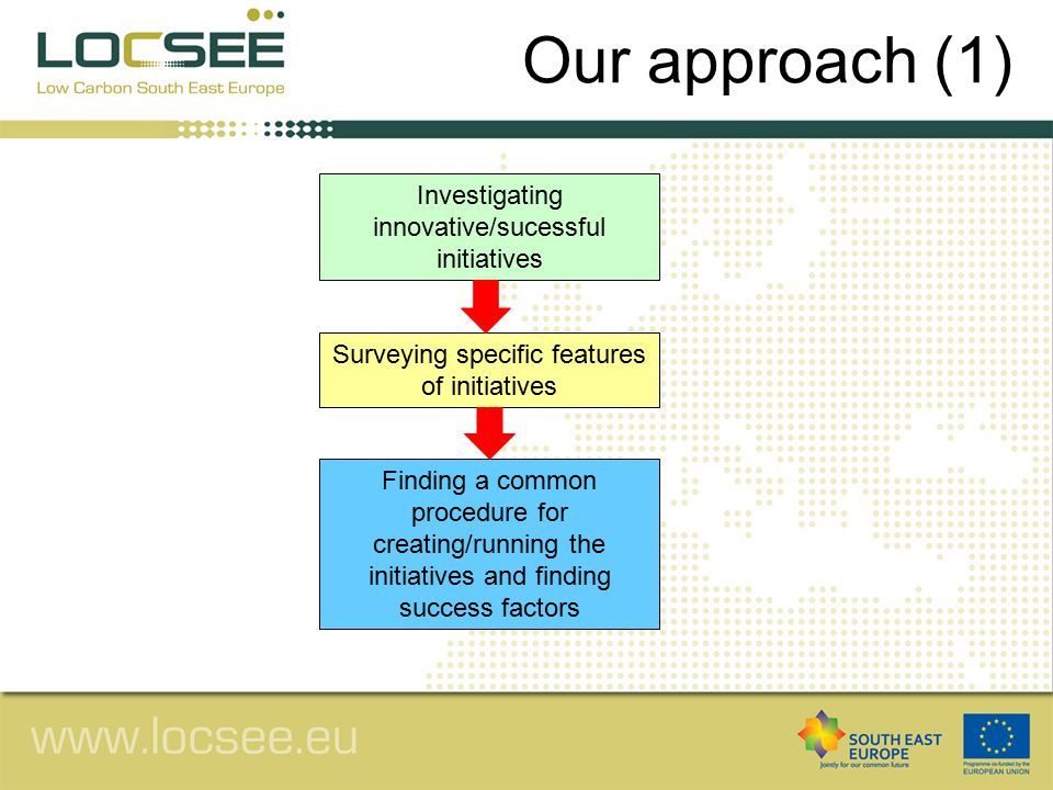  13+ initiatives surveyed so far Our approach (2) Investigating innovative/sucessful initiatives Surveying specific features of initiatives  Standardized template created Short general description Steps of creating the initiative Targets and targets determination Success factors / barriers Responsibility Costs Economic effects