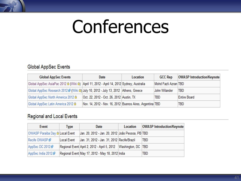 Conferences 41