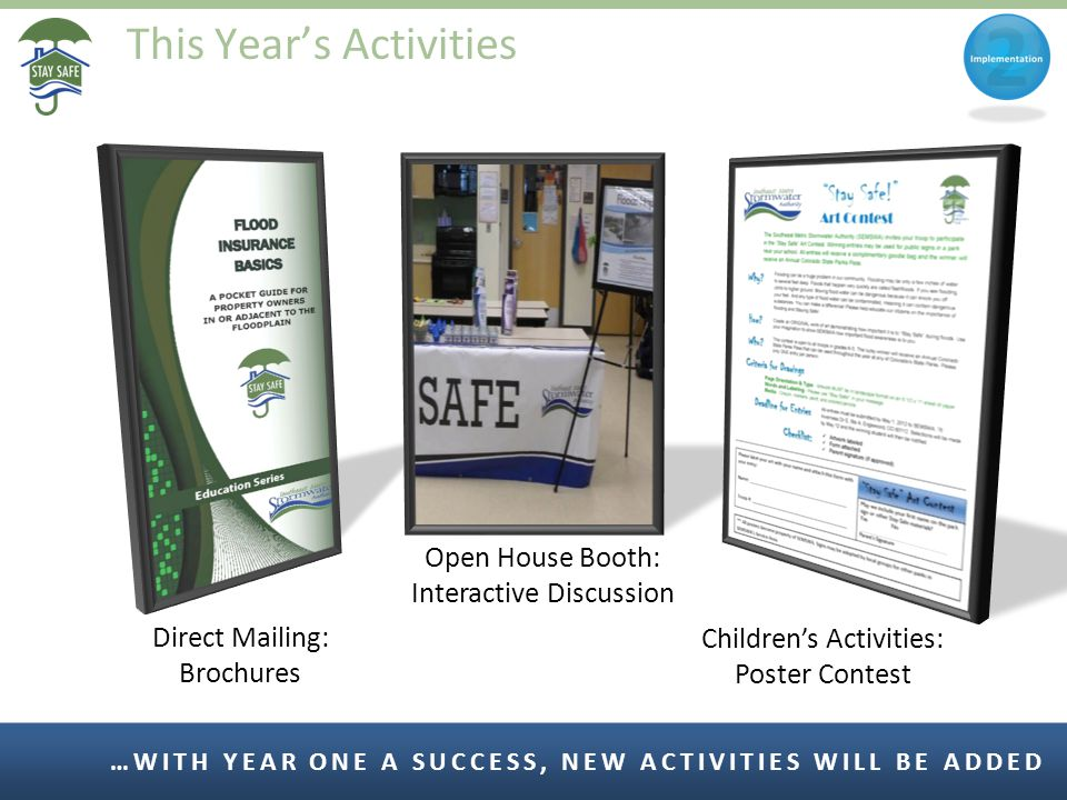 This Year's Activities Direct Mailing: Brochures Open House Booth: Interactive Discussion Children's Activities: Poster Contest …WITH YEAR ONE A SUCCE