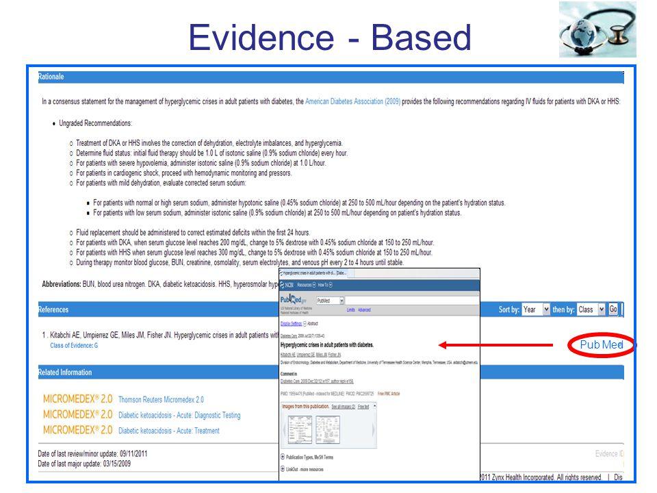 Evidence - Based Pub Med