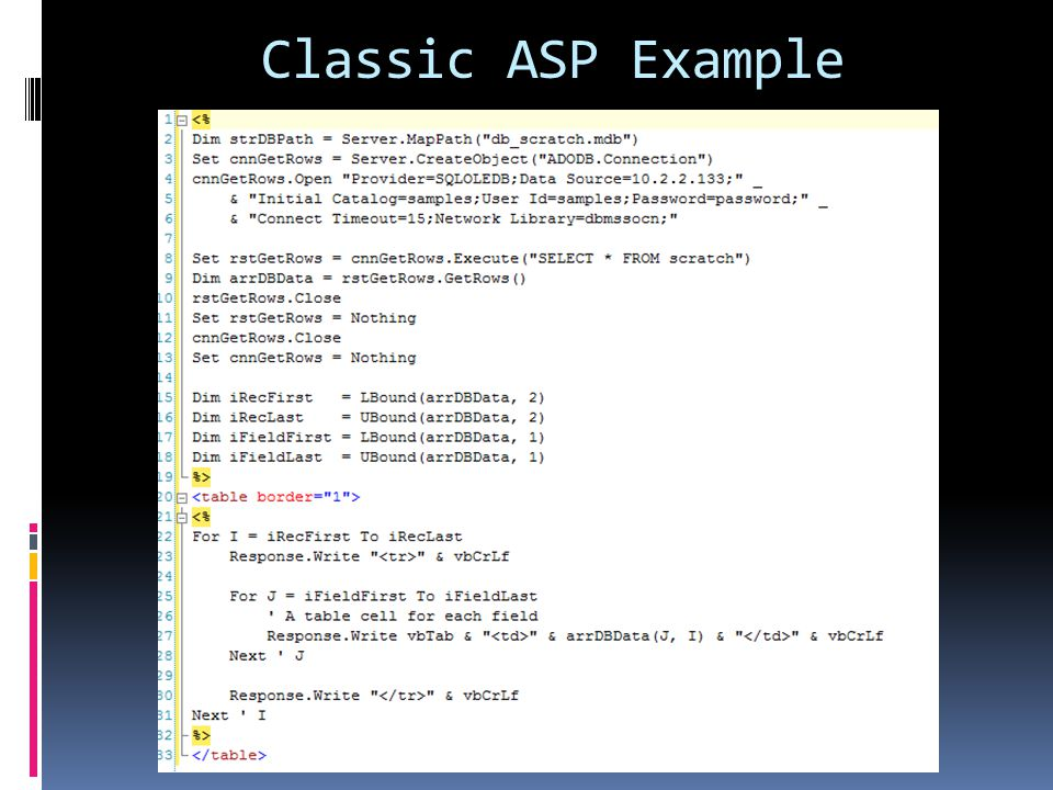 ASP.NET  Released in 2002 as part of.NET 1.0  Not ASP v.Next – completely new  Introduced a few important concepts:  Rich programming framework  Code-Behind  Page Lifecycle  The omnipresent ViewState !