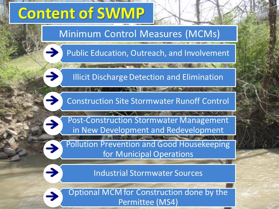 Content of SWMP Public Education, Outreach, and Involvement Illicit Discharge Detection and Elimination Construction Site Stormwater Runoff Control Po
