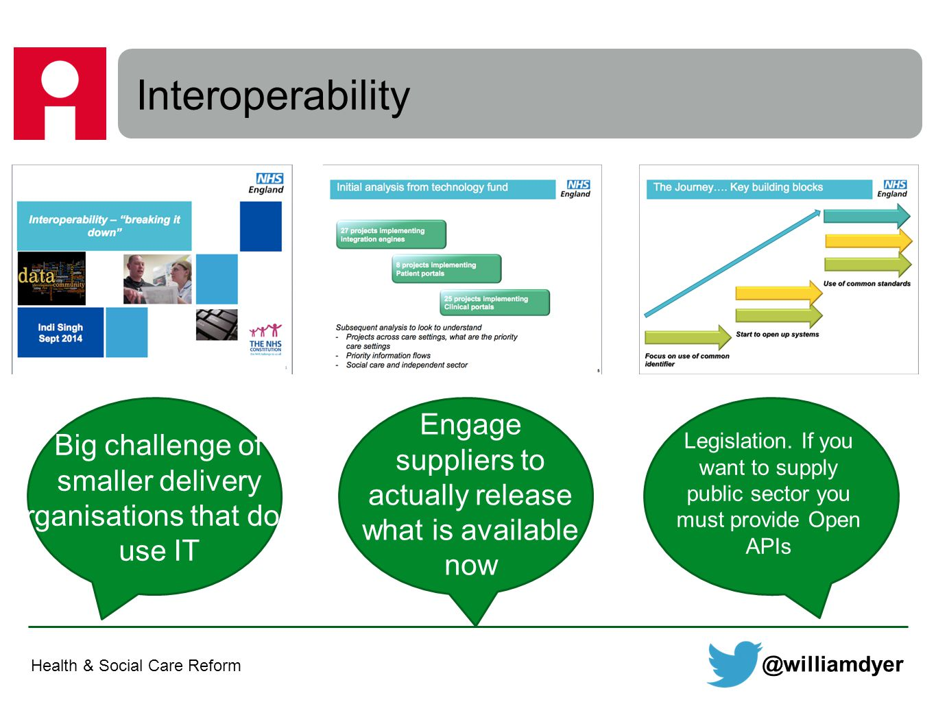 Health & Social Care Reform Interoperability @williamdyer Big challenge of smaller delivery organisations that don t use IT Engage suppliers to actually release what is available now Legislation.