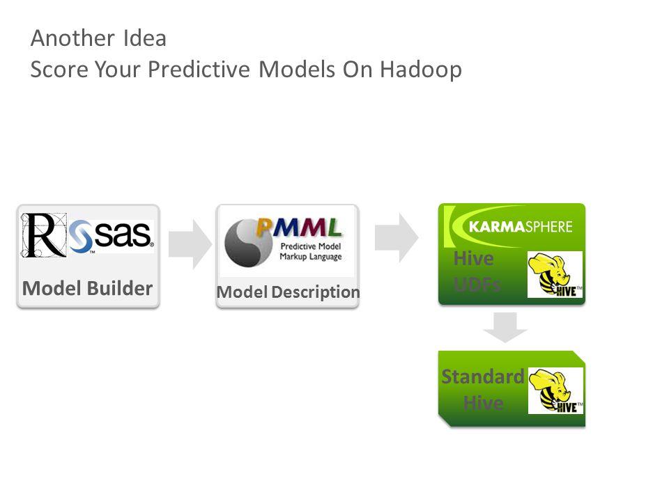 Another Idea Score Your Predictive Models On Hadoop Model Builder Model Description Hive UDFs Standard Hive