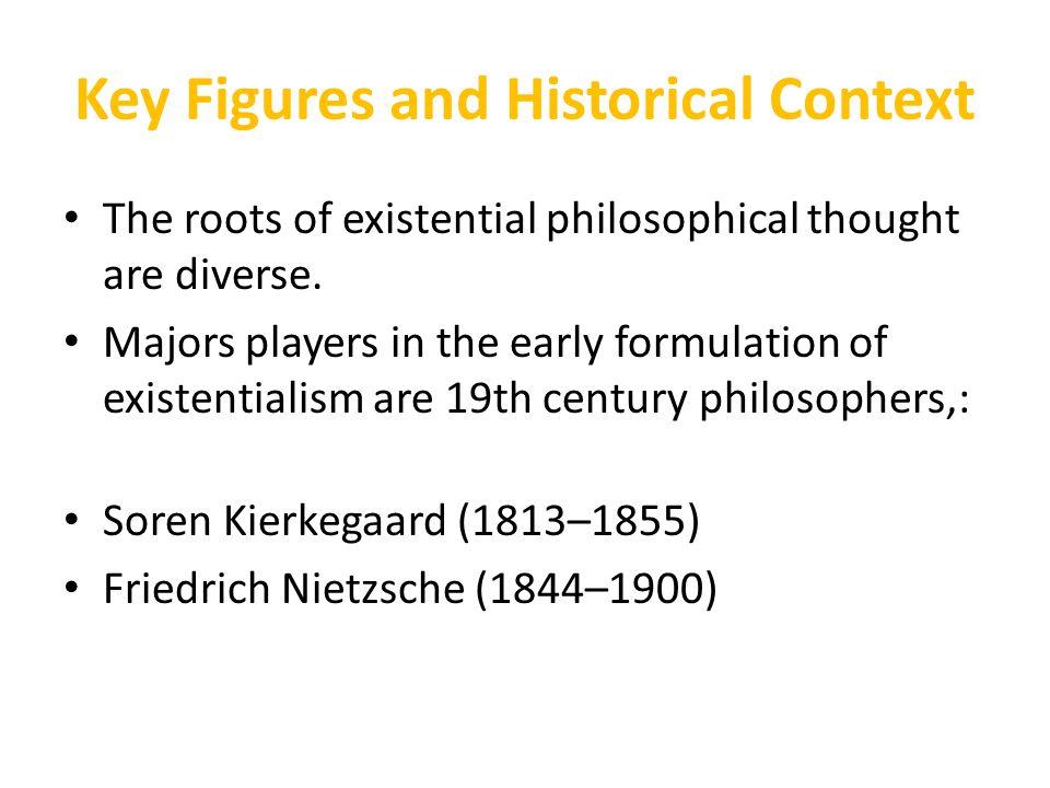 Soren Kierkegaard (1813-1855)