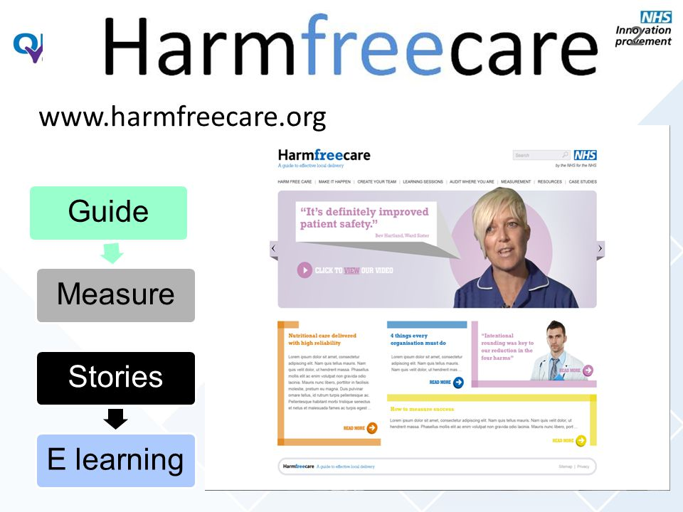 www.harmfreecare.org GuideMeasureStoriesE learning 2