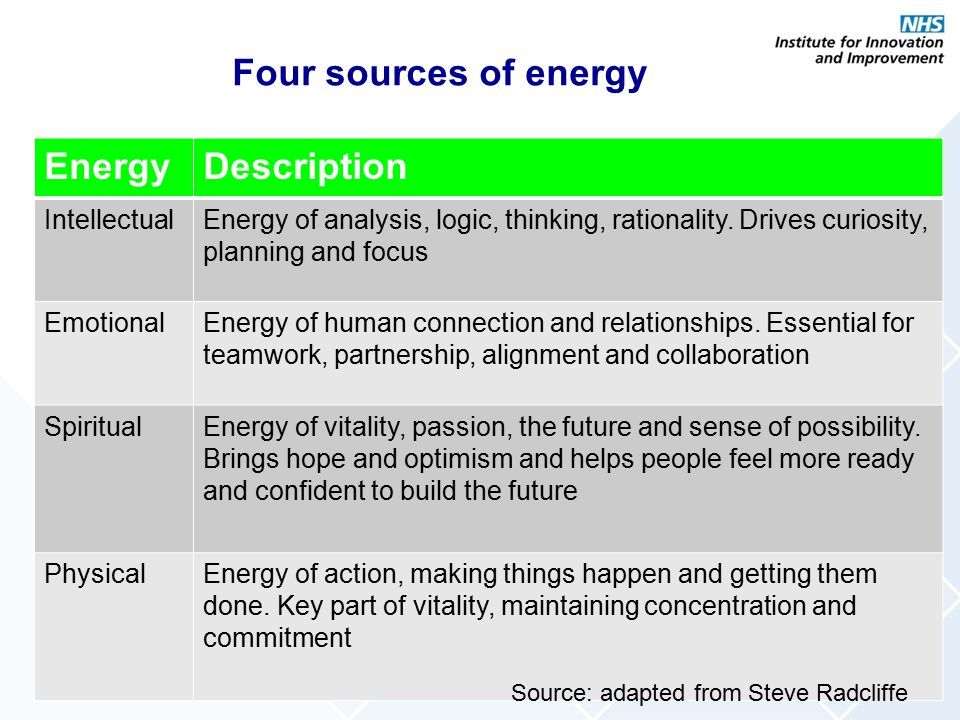 Four sources of energy EnergyDescription IntellectualEnergy of analysis, logic, thinking, rationality. Drives curiosity, planning and focus EmotionalE