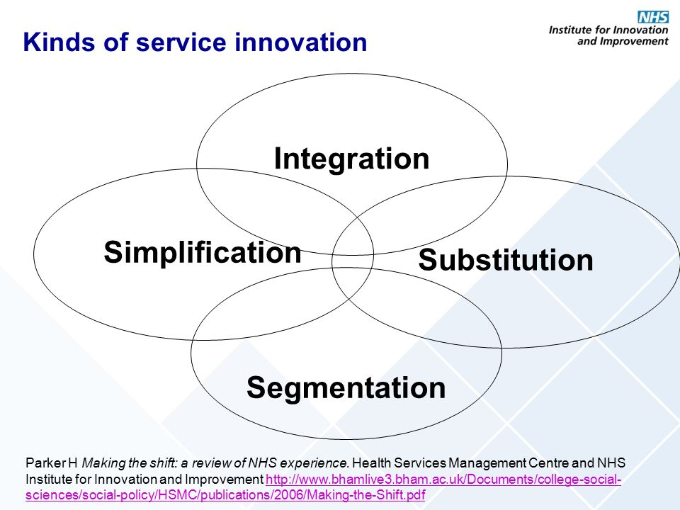 Kinds of service innovation Parker H Making the shift: a review of NHS experience. Health Services Management Centre and NHS Institute for Innovation