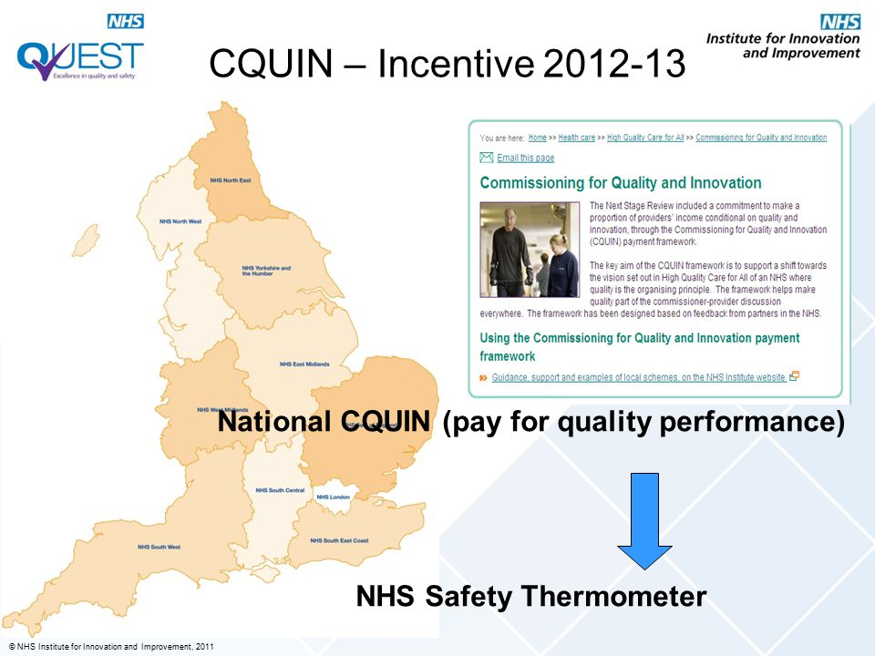 © NHS Institute for Innovation and Improvement, 2011 CQUIN – Incentive 2012-13 National CQUIN (pay for quality performance) NHS Safety Thermometer
