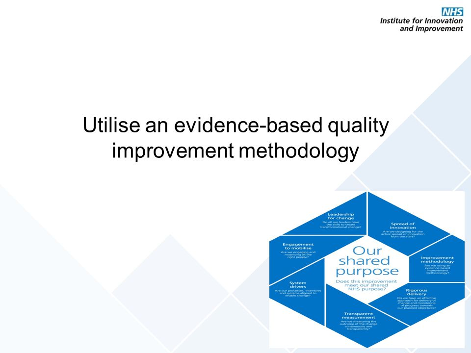 Utilise an evidence-based quality improvement methodology