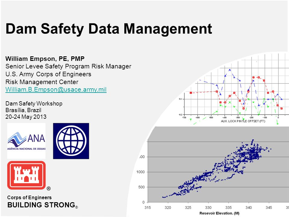 Corps of Engineers BUILDING STRONG ® Dam Safety Data Management William Empson, PE, PMP Senior Levee Safety Program Risk Manager U.S. Army Corps of En