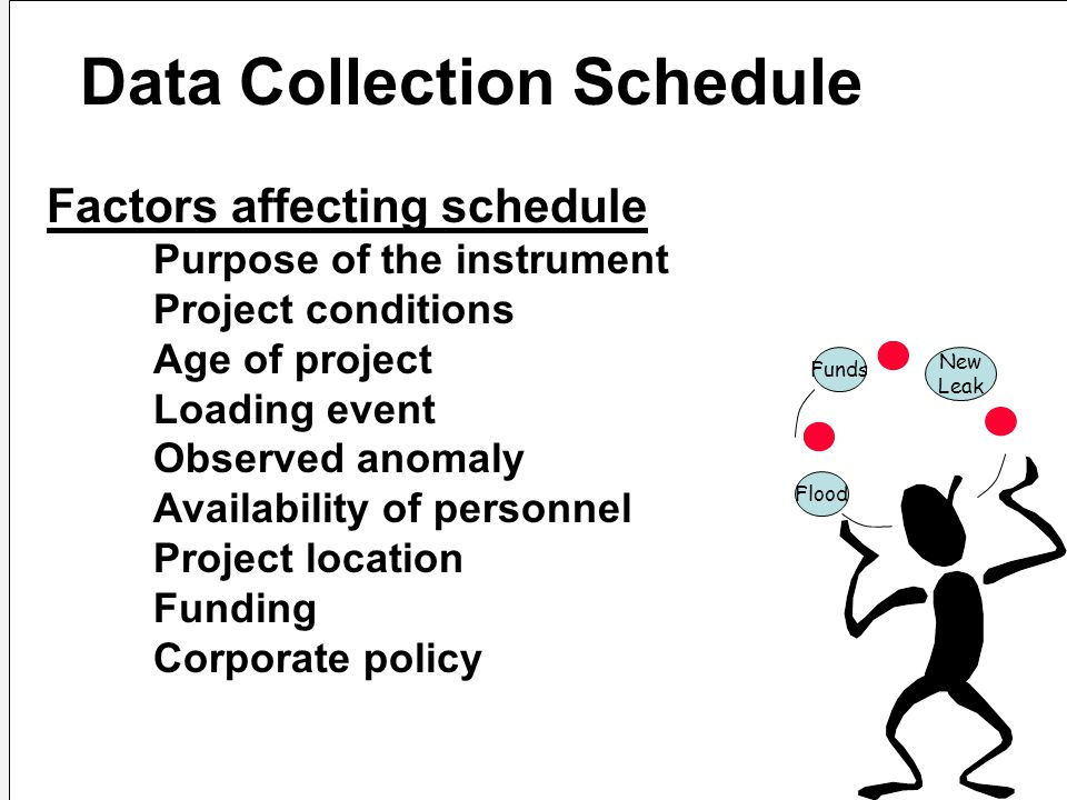 Data Collection Schedule Factors affecting schedule Purpose of the instrument Project conditions Age of project Loading event Observed anomaly Availab