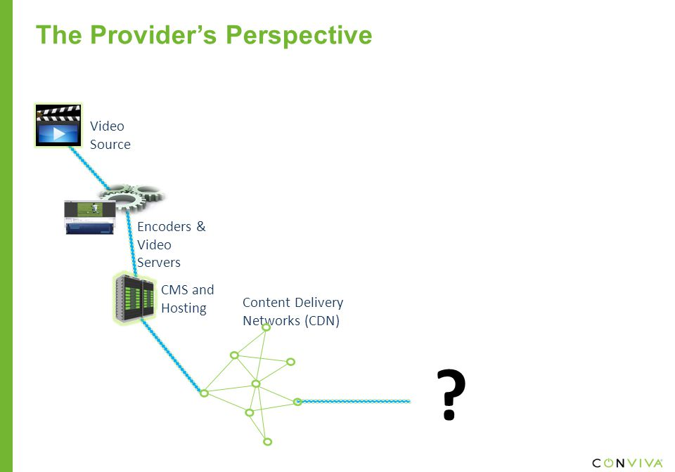 Video Source Encoders & Video Servers CMS and Hosting Content Delivery Networks (CDN) The Provider's Perspective ?