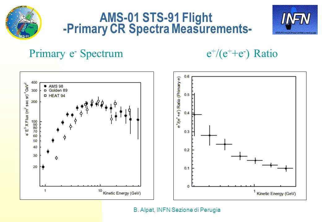 B. Alpat, INFN Sezione di Perugia AMS-01 STS-91 Flight -Primary CR Spectra Measurements- Primary e - Spectrum e + /(e + +e - ) Ratio