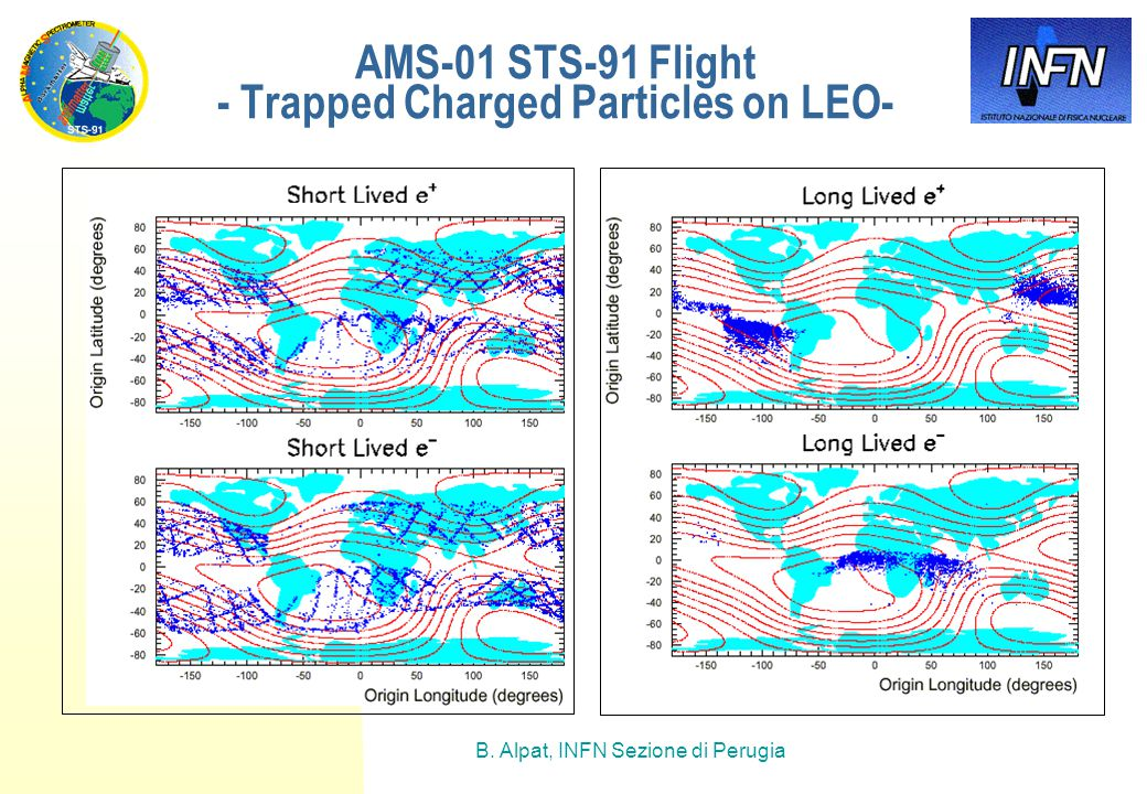 B. Alpat, INFN Sezione di Perugia AMS-01 STS-91 Flight - Trapped Charged Particles on LEO-