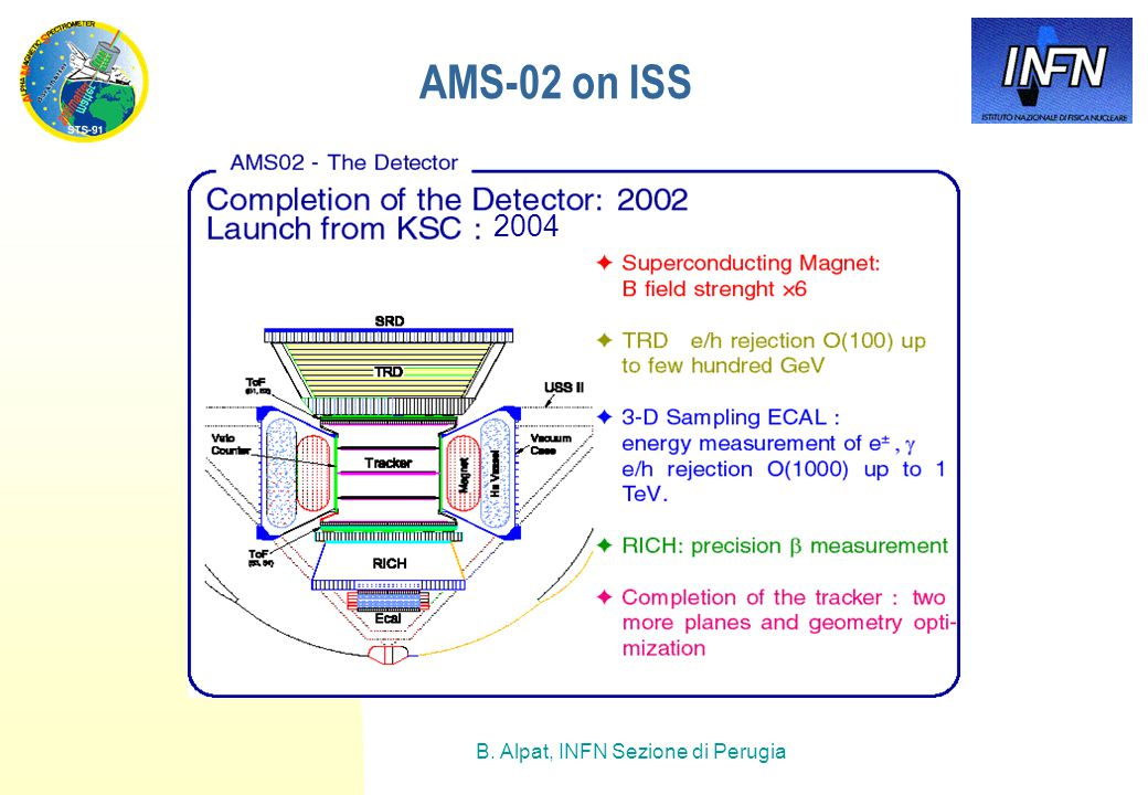 B. Alpat, INFN Sezione di Perugia AMS-02 on ISS 2004