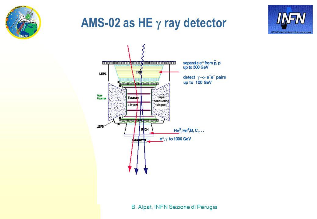 B. Alpat, INFN Sezione di Perugia AMS-02 as HE  ray detector